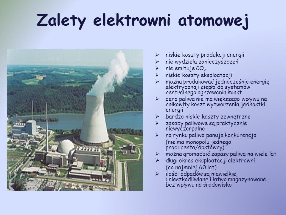 Zalety elektrowni atomowej niskie koszty produkcji energii nie wydziela zanieczyszczeń nie emituje CO 2 niskie koszty eksploatacji można produkować jednocześnie energię elektryczną i ciepło do systemów centralnego ogrzewania miast cena paliwa nie ma większego wpływu na całkowity koszt wytworzenia jednostki energii bardzo niskie koszty zewnętrzne zasoby paliwowe są praktycznie niewyczerpalne na rynku paliwa panuje konkurencja (nie ma monopolu jednego producenta/dostawcy) można gromadzić zapasy paliwa na wiele lat długi okres eksploatacji elektrowni (co najmniej 60 lat) ilości odpadów są niewielkie, unieszkodliwiane i łatwo magazynowane, bez wpływu na środowisko