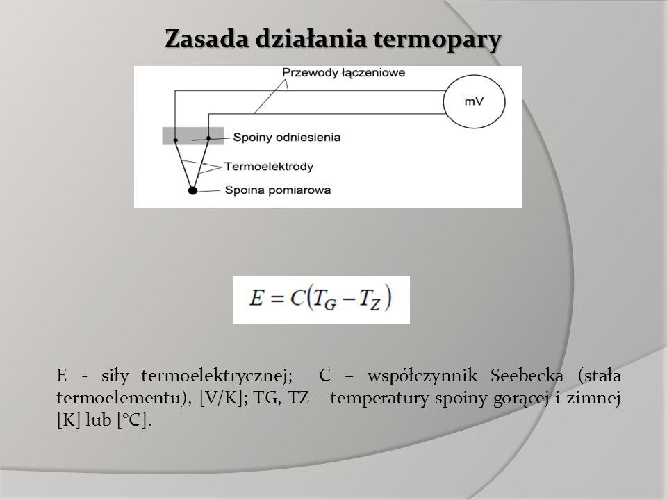 Zasada działania termopary E - siły termoelektrycznej; C – współczynnik Seebecka (stała termoelementu), [V/K]; TG, TZ – temperatury spoiny gorącej i z