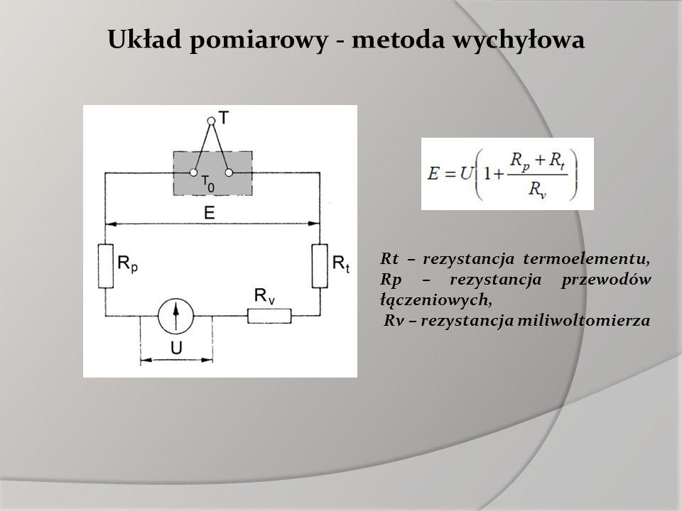 Układ pomiarowy - metoda wychyłowa Rt – rezystancja termoelementu, Rp – rezystancja przewodów łączeniowych, Rv – rezystancja miliwoltomierza