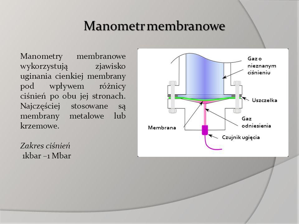 Manometry membranowe wykorzystują zjawisko uginania cienkiej membrany pod wpływem różnicy ciśnień po obu jej stronach. Najczęściej stosowane są membra