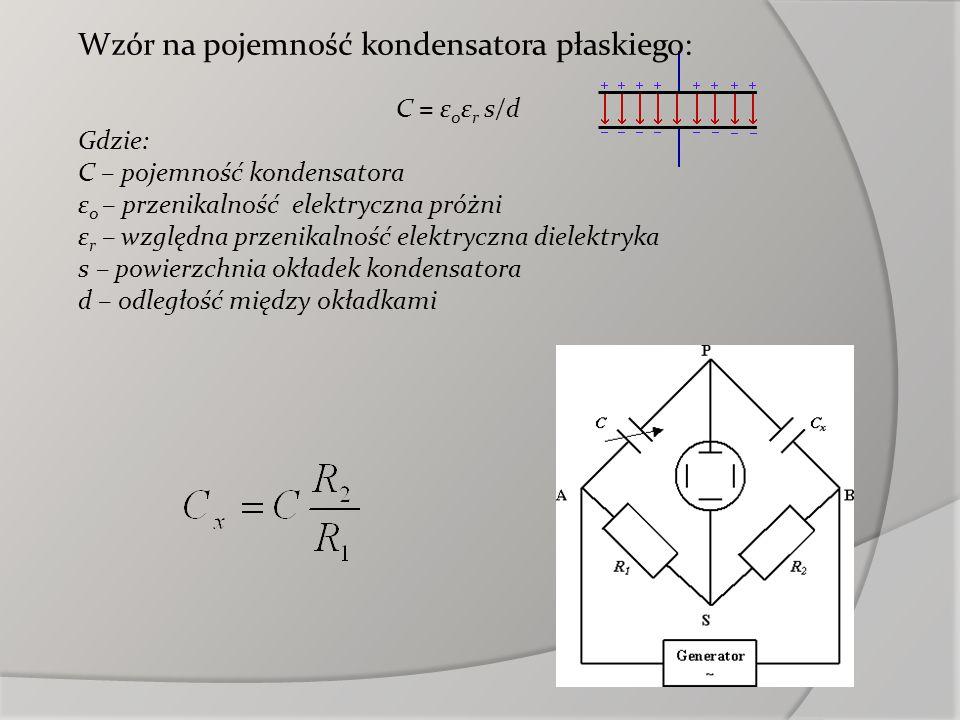 Wzór na pojemność kondensatora płaskiego: C = ε 0 ε r s/d Gdzie: C – pojemność kondensatora ε 0 – przenikalność elektryczna próżni ε r – względna prze