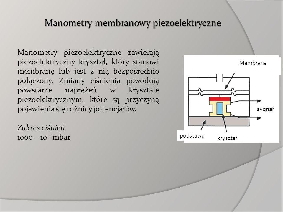 Manometry piezoelektryczne zawierają piezoelektryczny kryształ, który stanowi membranę lub jest z nią bezpośrednio połączony. Zmiany ciśnienia powoduj