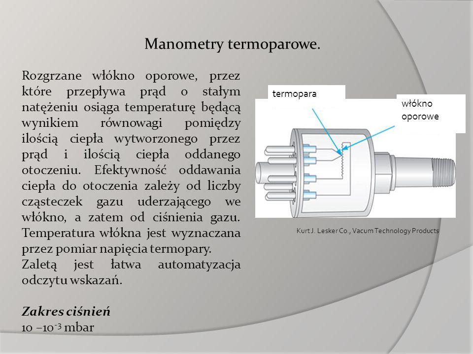termopara włókno oporowe Kurt J. Lesker Co., Vacum Technology Products Rozgrzane włókno oporowe, przez które przepływa prąd o stałym natężeniu osiąga