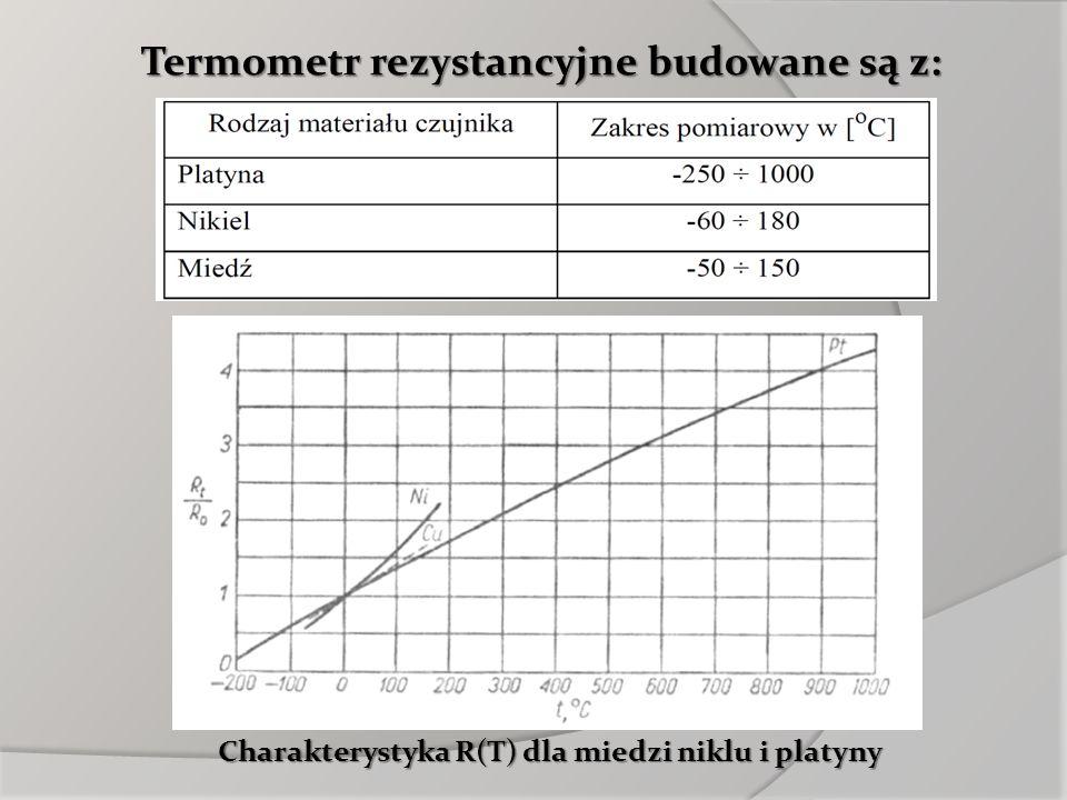 Termometr rezystancyjne budowane są z: Charakterystyka R(T) dla miedzi niklu i platyny