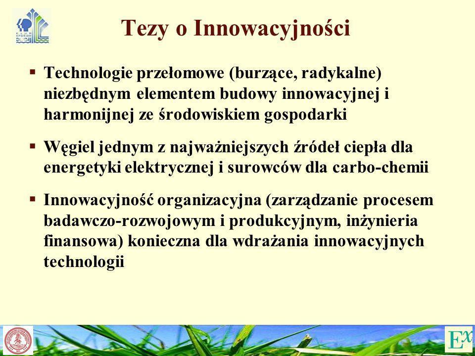 Tezy o Innowacyjności Technologie przełomowe (burzące, radykalne) niezbędnym elementem budowy innowacyjnej i harmonijnej ze środowiskiem gospodarki Wę