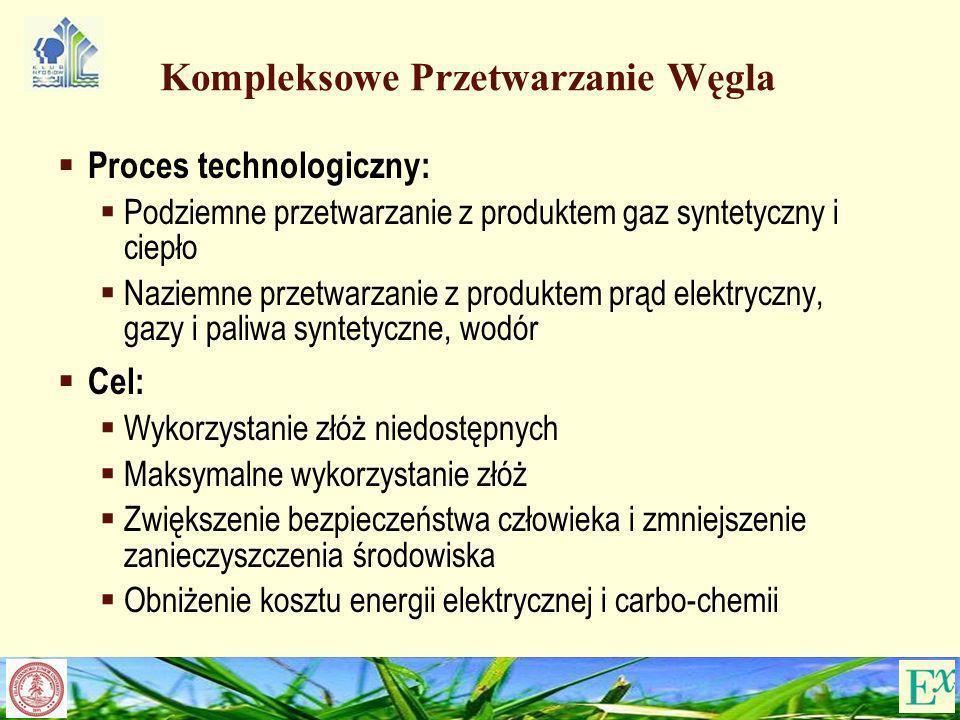 Kompleksowe Przetwarzanie Węgla Proces technologiczny: Podziemne przetwarzanie z produktem gaz syntetyczny i ciepło Naziemne przetwarzanie z produktem