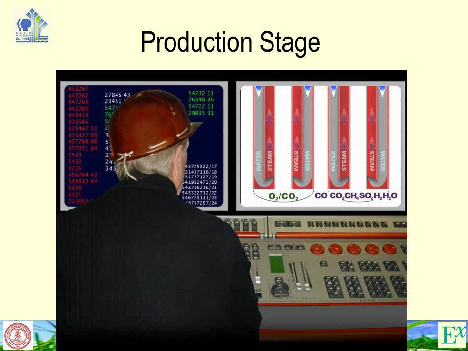 39 Production Stage
