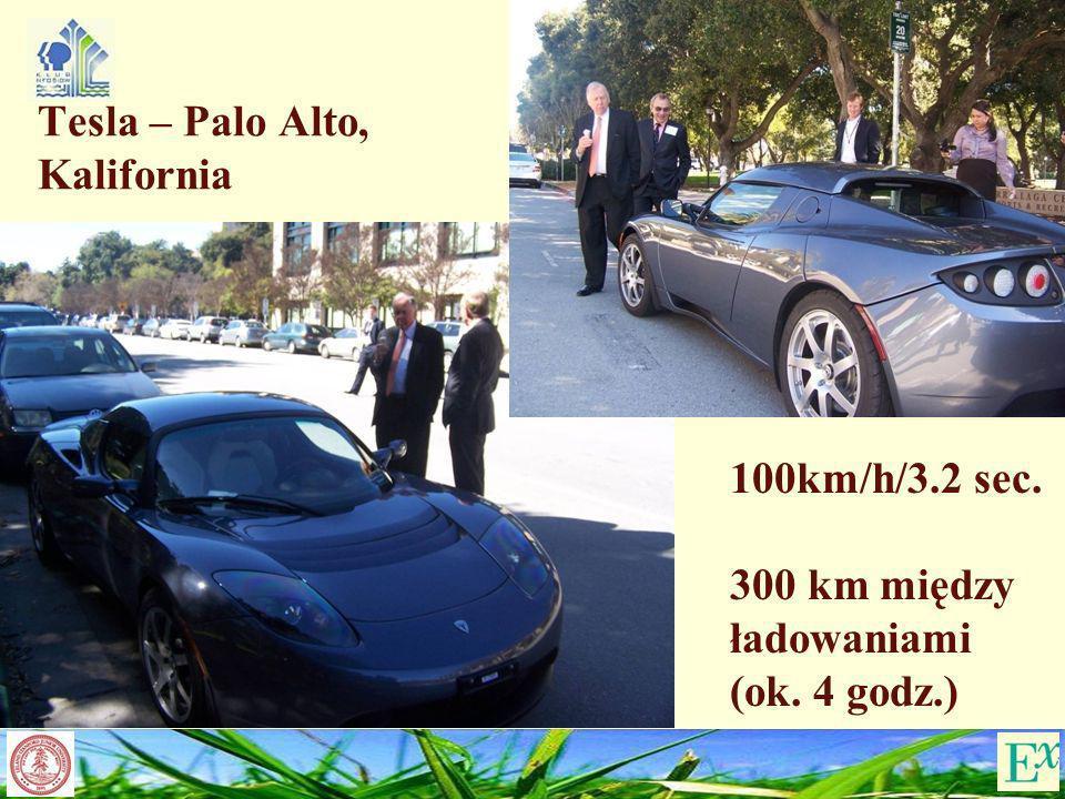 Tesla – Palo Alto, Kalifornia 100km/h/3.2 sec. 300 km między ładowaniami (ok. 4 godz.)