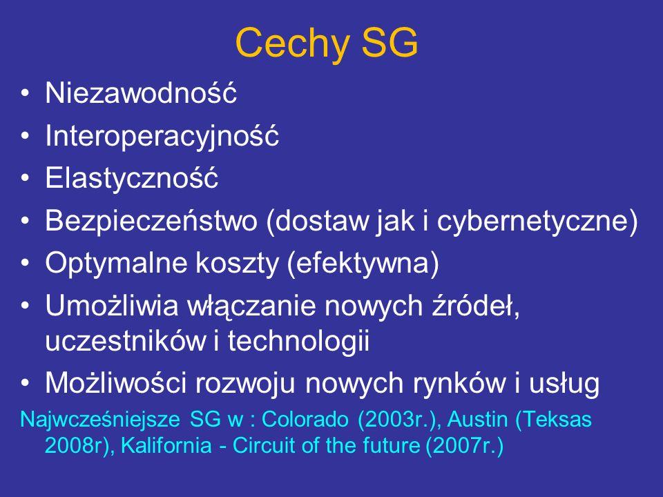 Cechy SG Niezawodność Interoperacyjność Elastyczność Bezpieczeństwo (dostaw jak i cybernetyczne) Optymalne koszty (efektywna) Umożliwia włączanie nowy