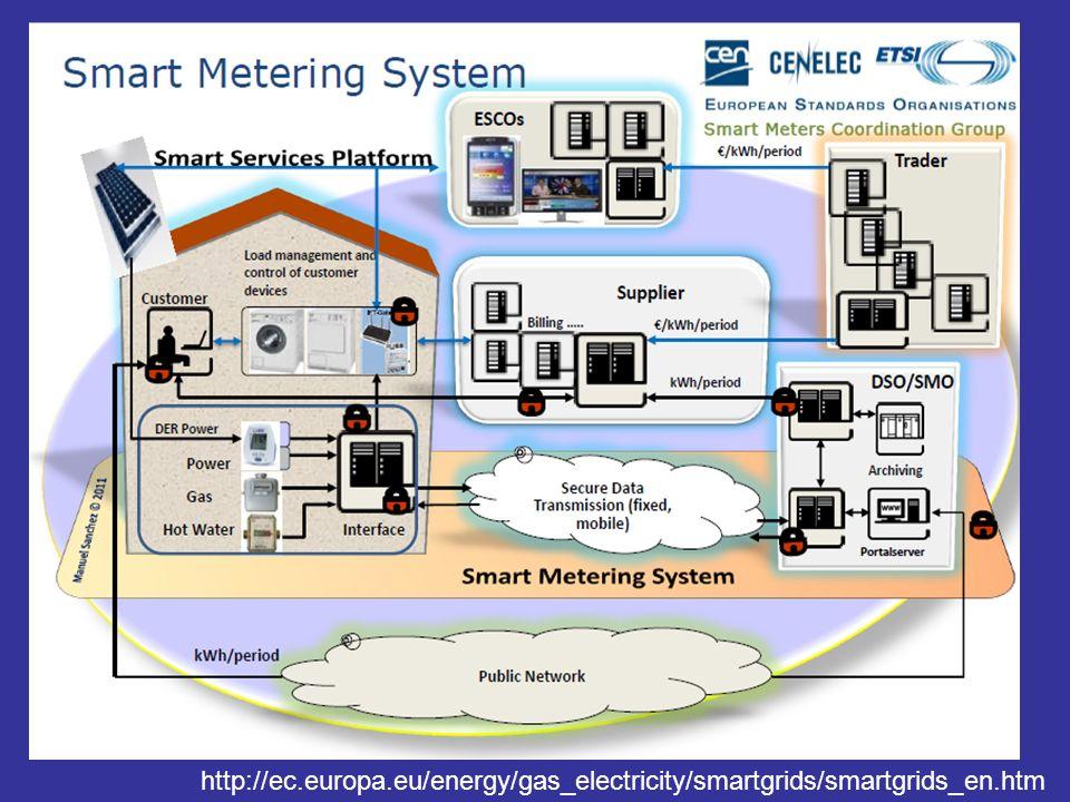 http://ec.europa.eu/energy/gas_electricity/smartgrids/smartgrids_en.htm