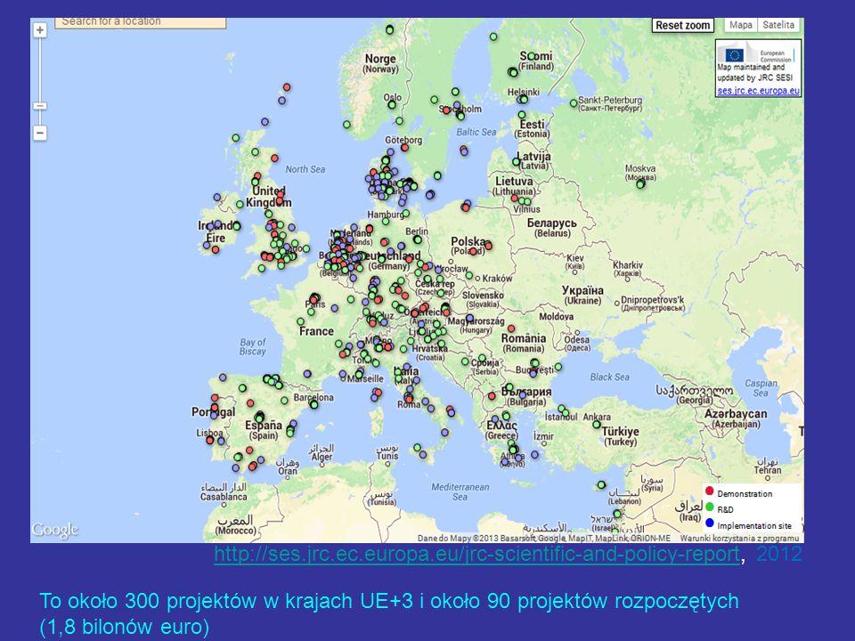 http://ses.jrc.ec.europa.eu/jrc-scientific-and-policy-reporthttp://ses.jrc.ec.europa.eu/jrc-scientific-and-policy-report, 2012 To około 300 projektów