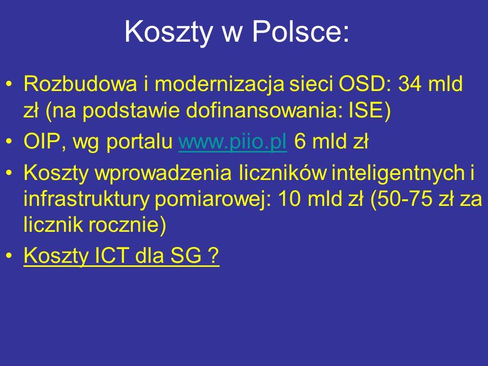 Koszty w Polsce: Rozbudowa i modernizacja sieci OSD: 34 mld zł (na podstawie dofinansowania: ISE) OIP, wg portalu www.piio.pl 6 mld złwww.piio.pl Kosz
