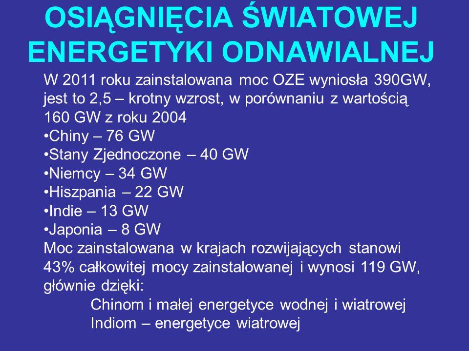 OSIĄGNIĘCIA ŚWIATOWEJ ENERGETYKI ODNAWIALNEJ W 2011 roku zainstalowana moc OZE wyniosła 390GW, jest to 2,5 – krotny wzrost, w porównaniu z wartością 1