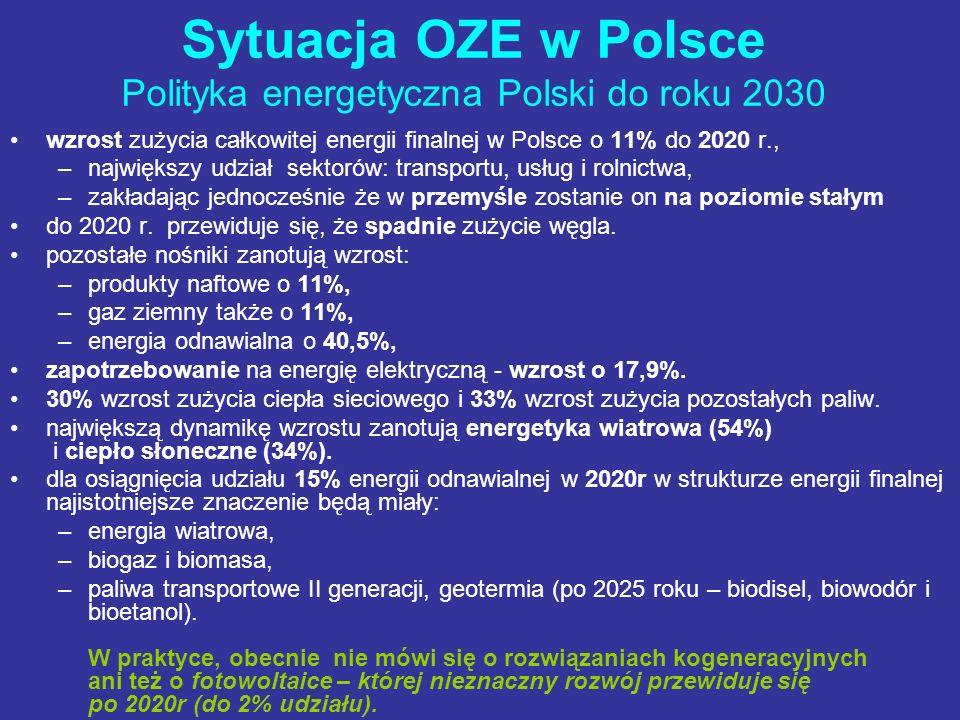 Sytuacja OZE w Polsce Polityka energetyczna Polski do roku 2030 wzrost zużycia całkowitej energii finalnej w Polsce o 11% do 2020 r., –największy udzi