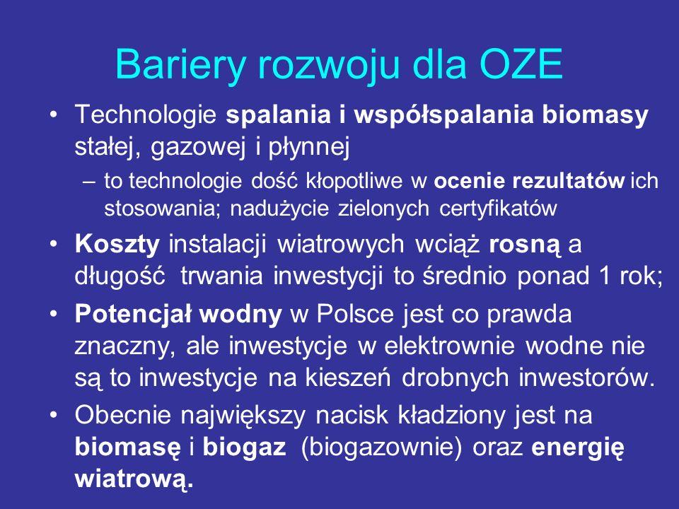 Bariery rozwoju dla OZE Technologie spalania i współspalania biomasy stałej, gazowej i płynnej –to technologie dość kłopotliwe w ocenie rezultatów ich