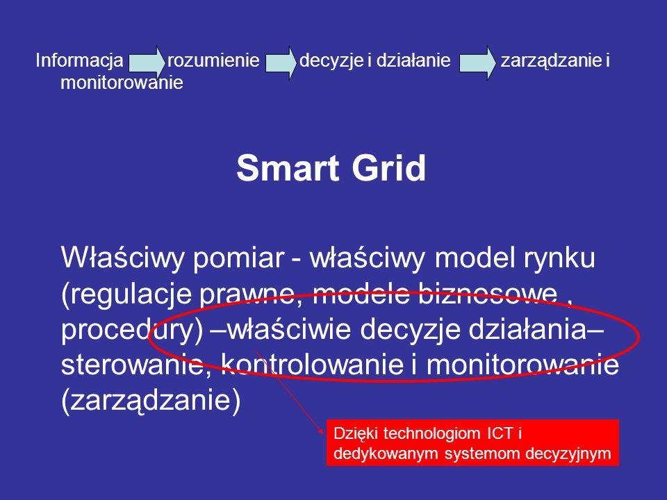 Informacja rozumienie decyzje i działanie zarządzanie i monitorowanie Smart Grid Właściwy pomiar - właściwy model rynku (regulacje prawne, modele bizn