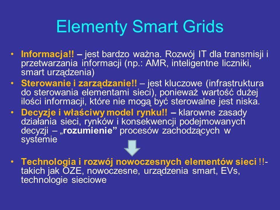 Elementy Smart Grids Informacja!! – jest bardzo ważna. Rozwój IT dla transmisji i przetwarzania informacji (np.: AMR, inteligentne liczniki, smart urz