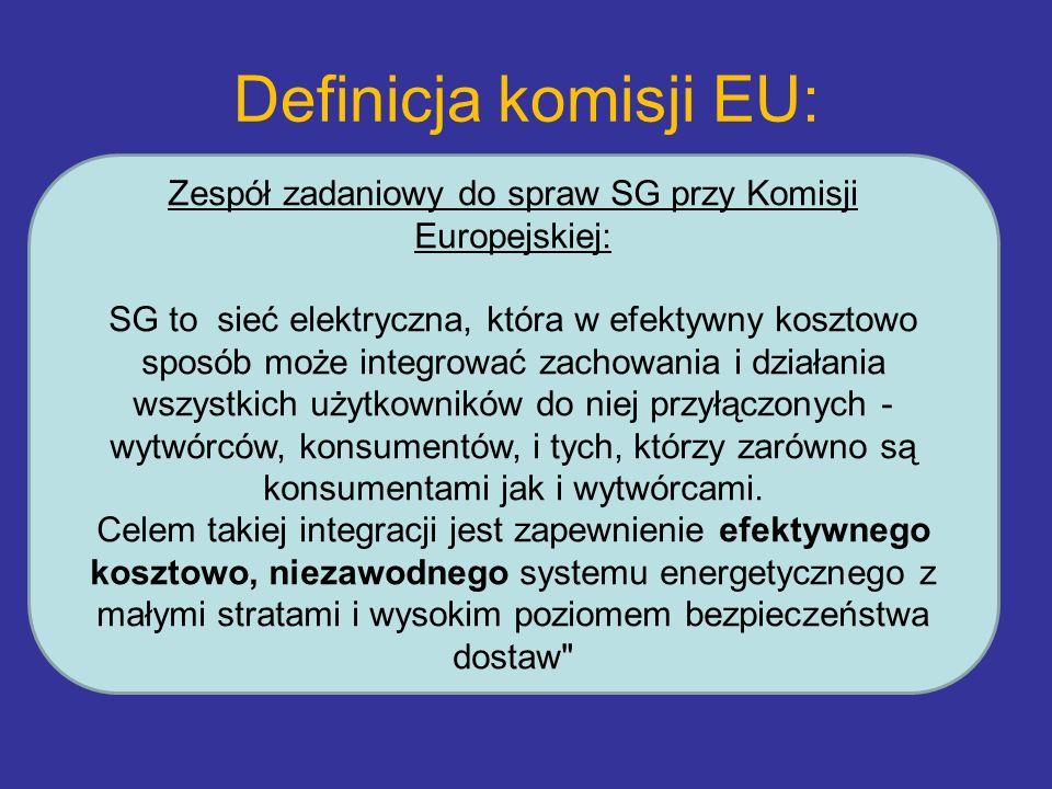Definicja komisji EU: Zespół zadaniowy do spraw SG przy Komisji Europejskiej: SG to sieć elektryczna, która w efektywny kosztowo sposób może integrowa