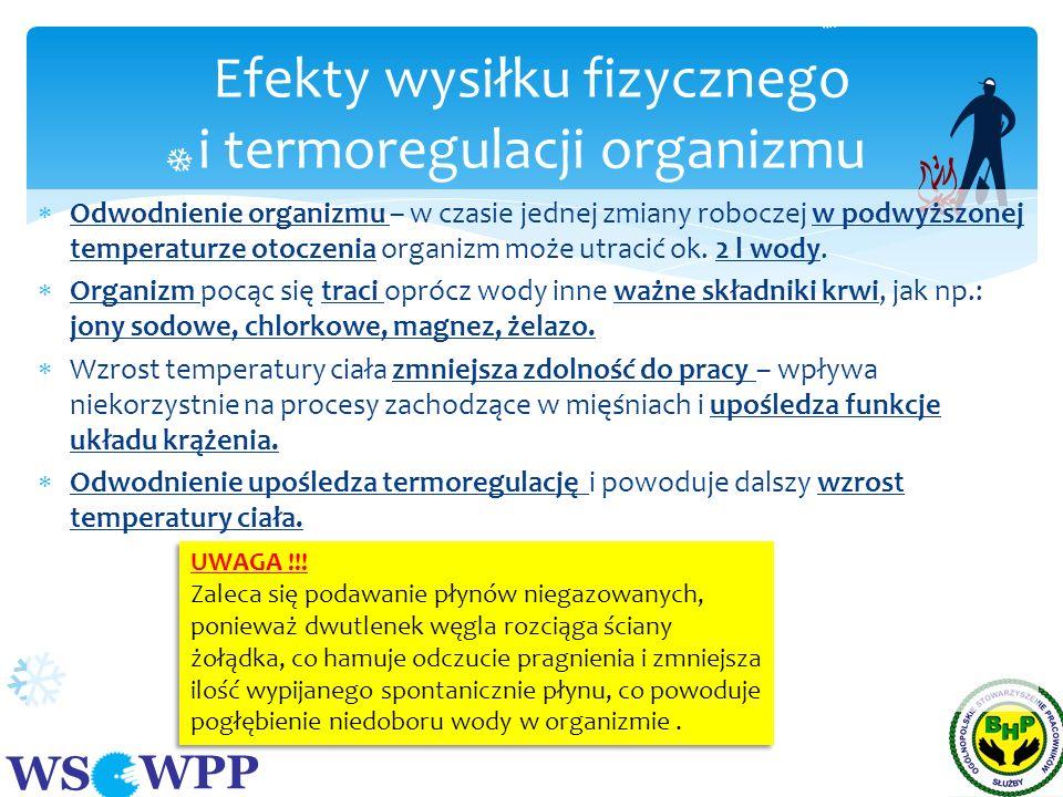 WS WPP Odwodnienie organizmu – w czasie jednej zmiany roboczej w podwyższonej temperaturze otoczenia organizm może utracić ok. 2 l wody. Organizm pocą