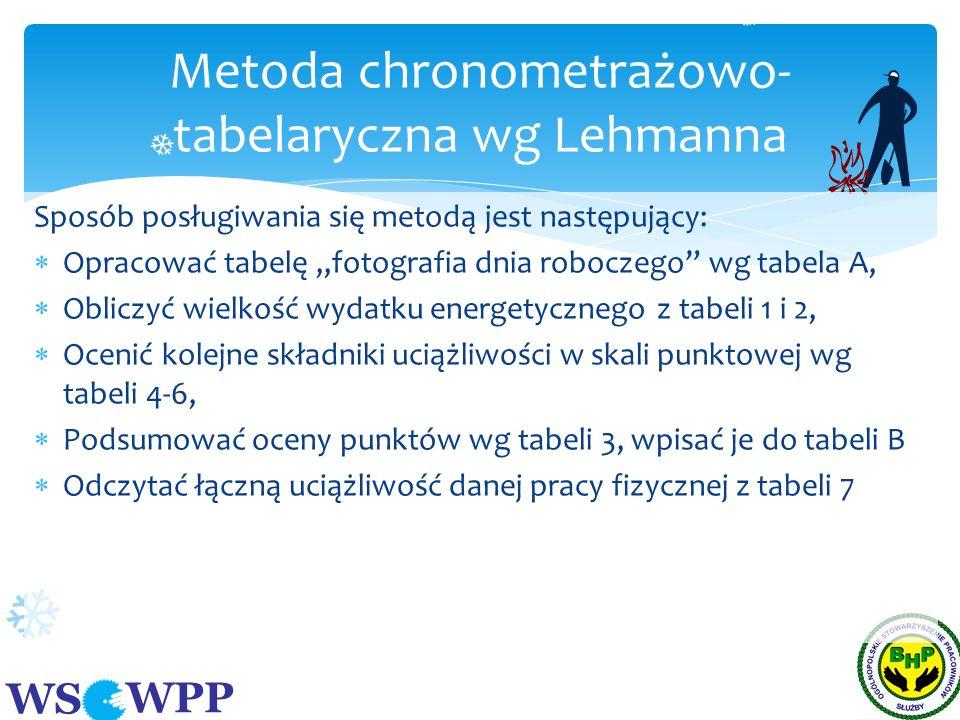 WS WPP Sposób posługiwania się metodą jest następujący: Opracować tabelę fotografia dnia roboczego wg tabela A, Obliczyć wielkość wydatku energetyczne