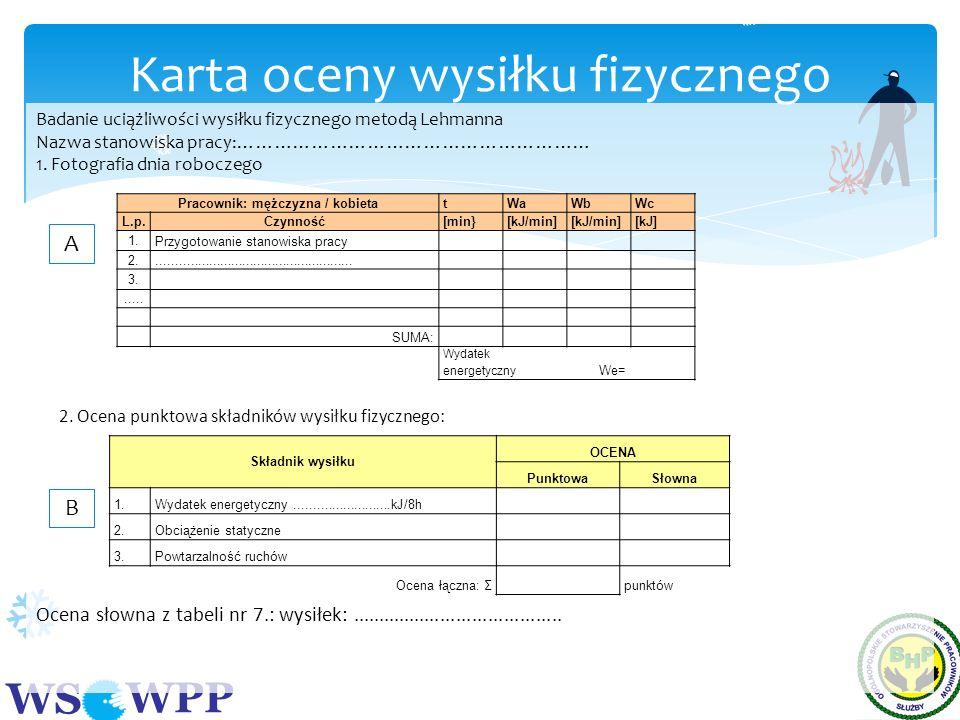 WS WPP Karta oceny wysiłku fizycznego Pracownik: mężczyzna / kobietatWaWbWc L.p. Czynność [min}[kJ/min] [kJ] 1. Przygotowanie stanowiska pracy 2......