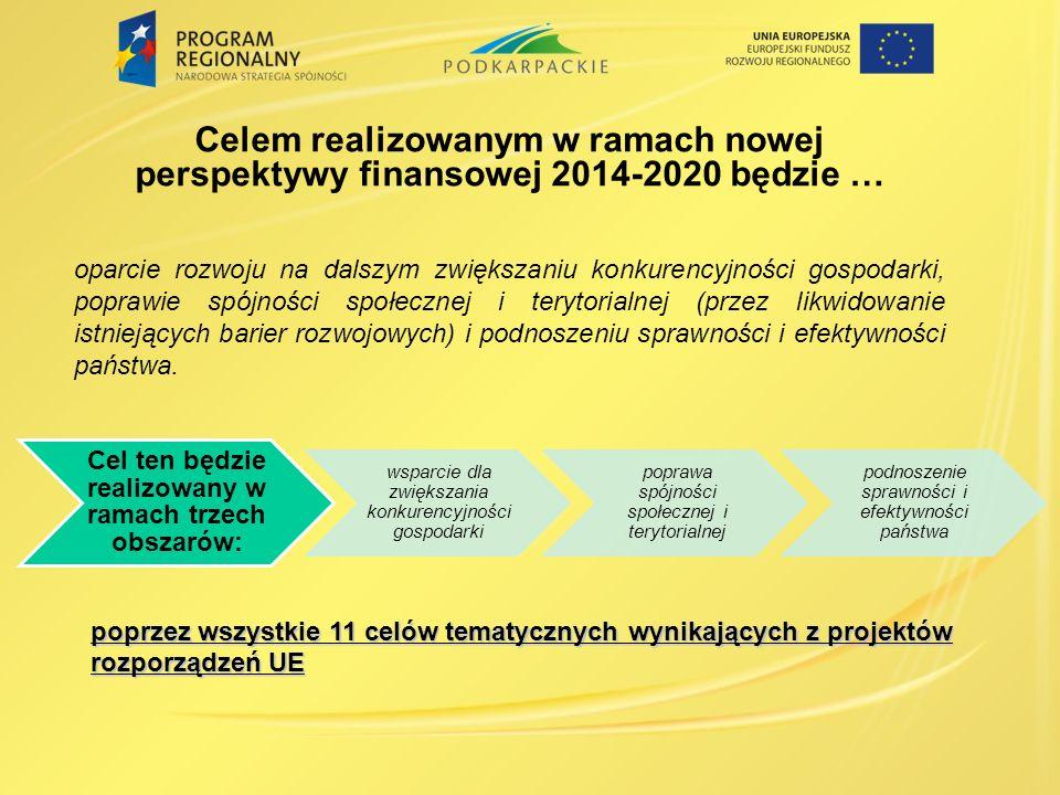Cel ten będzie realizowany w ramach trzech obszarów: wsparcie dla zwiększania konkurencyjności gospodarki poprawa spójności społecznej i terytorialnej podnoszenie sprawności i efektywności państwa Celem realizowanym w ramach nowej perspektywy finansowej 2014-2020 będzie … oparcie rozwoju na dalszym zwiększaniu konkurencyjności gospodarki, poprawie spójności społecznej i terytorialnej (przez likwidowanie istniejących barier rozwojowych) i podnoszeniu sprawności i efektywności państwa.