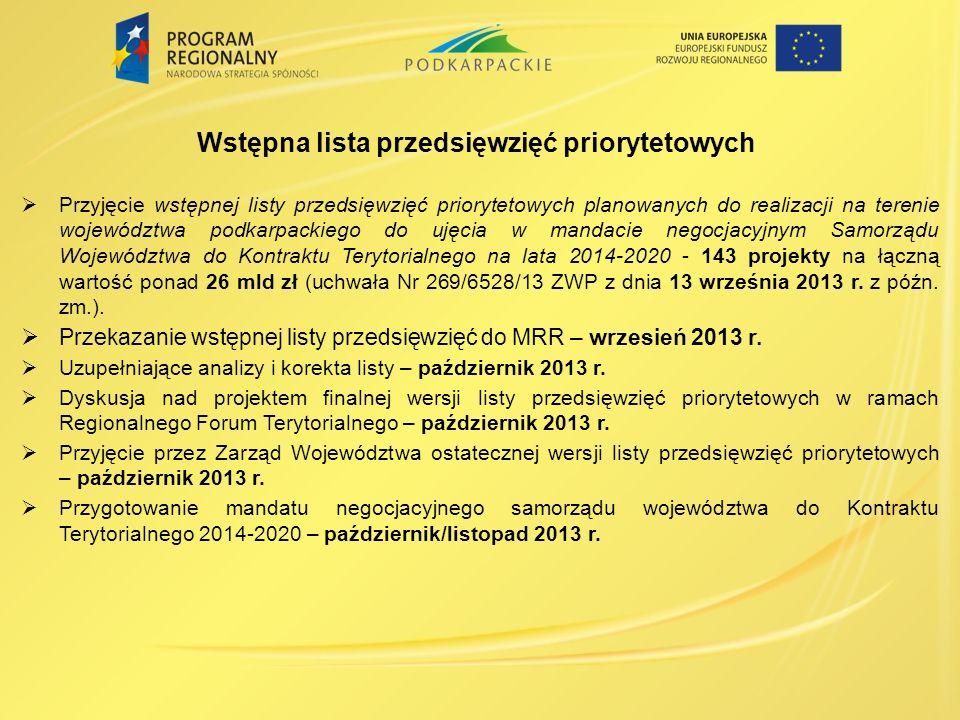 Wstępna lista przedsięwzięć priorytetowych Przyjęcie wstępnej listy przedsięwzięć priorytetowych planowanych do realizacji na terenie województwa podkarpackiego do ujęcia w mandacie negocjacyjnym Samorządu Województwa do Kontraktu Terytorialnego na lata 2014-2020 - 143 projekty na łączną wartość ponad 26 mld zł (uchwała Nr 269/6528/13 ZWP z dnia 13 września 2013 r.