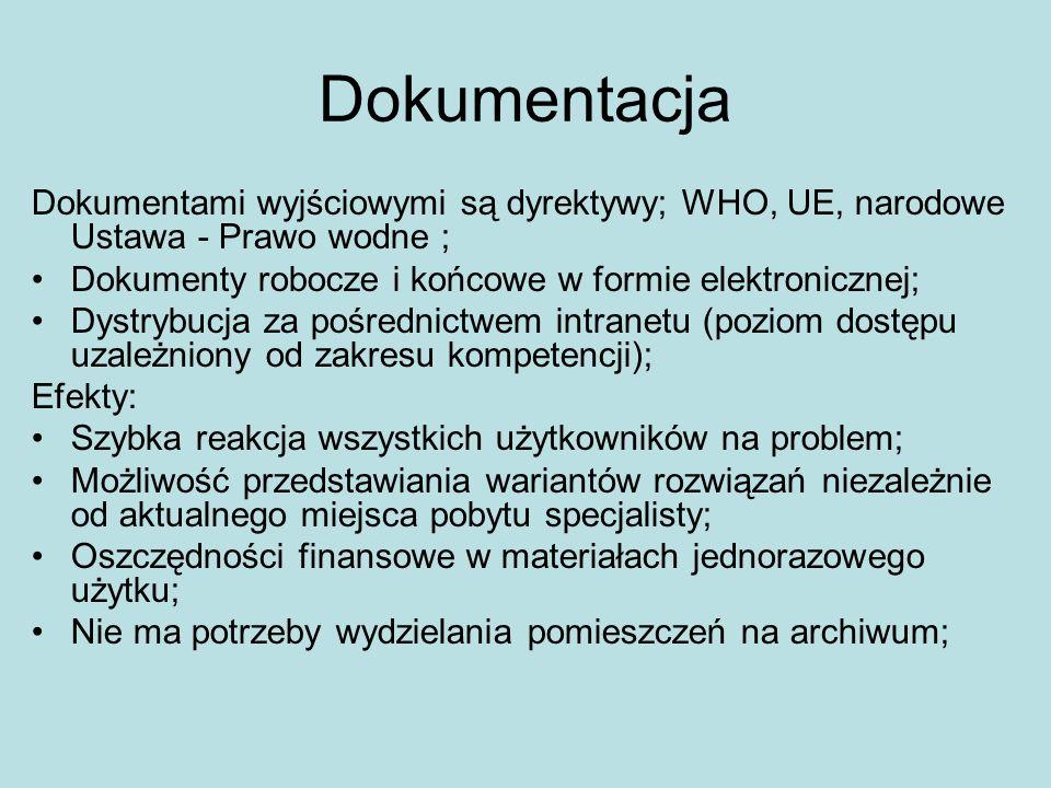 Dokumentacja Dokumentami wyjściowymi są dyrektywy; WHO, UE, narodowe Ustawa - Prawo wodne ; Dokumenty robocze i końcowe w formie elektronicznej; Dystr