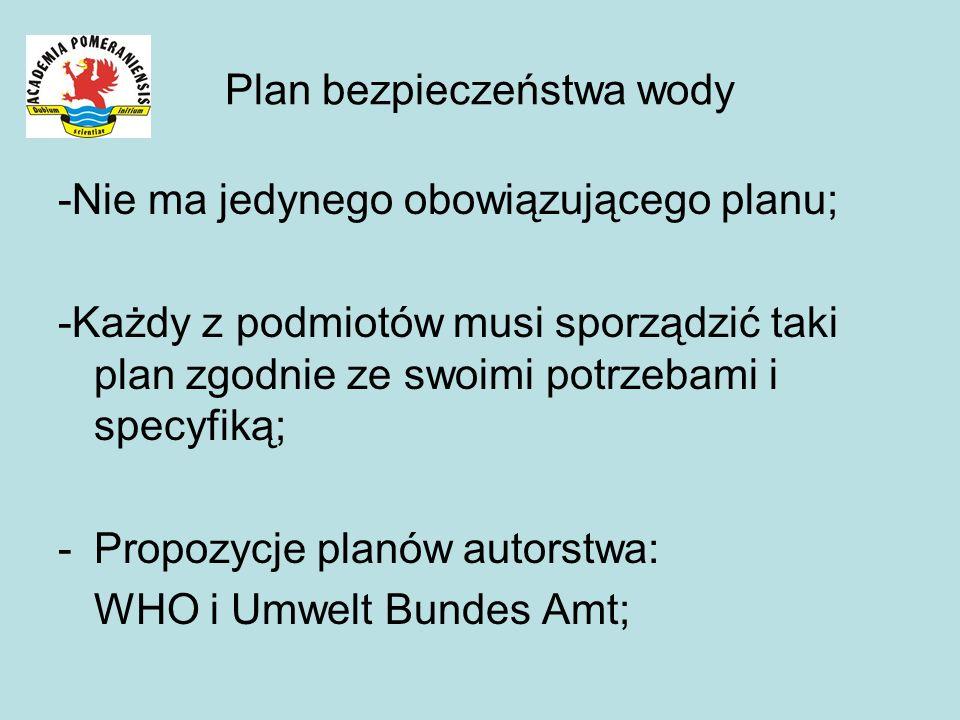 Plan bezpieczeństwa wody -Nie ma jedynego obowiązującego planu; -Każdy z podmiotów musi sporządzić taki plan zgodnie ze swoimi potrzebami i specyfiką;