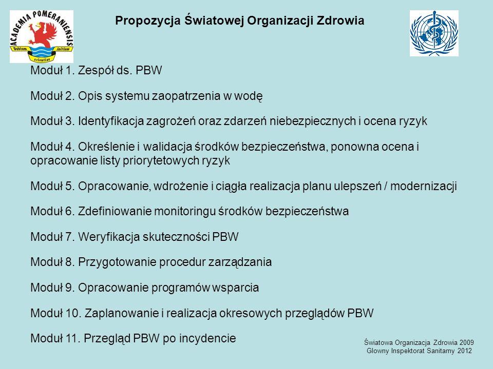 Component 2.2 Water Safety Plan Warsaw, March 2009 DOKUMENTACJA PBW Plan usprawnienia i modernizacji Przygotowanie PBWOpis systemu zaopatrzenia w wodę Kontrolowanie zagrożeń Wdrożenie środków zabezp.