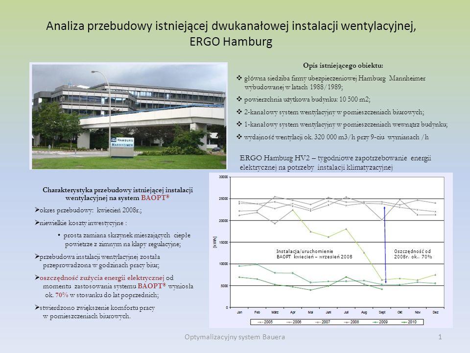 Analiza przebudowy istniejącej dwukanałowej instalacji wentylacyjnej, ERGO Hamburg Charakterystyka przebudowy istniejącej instalacji wentylacyjnej na