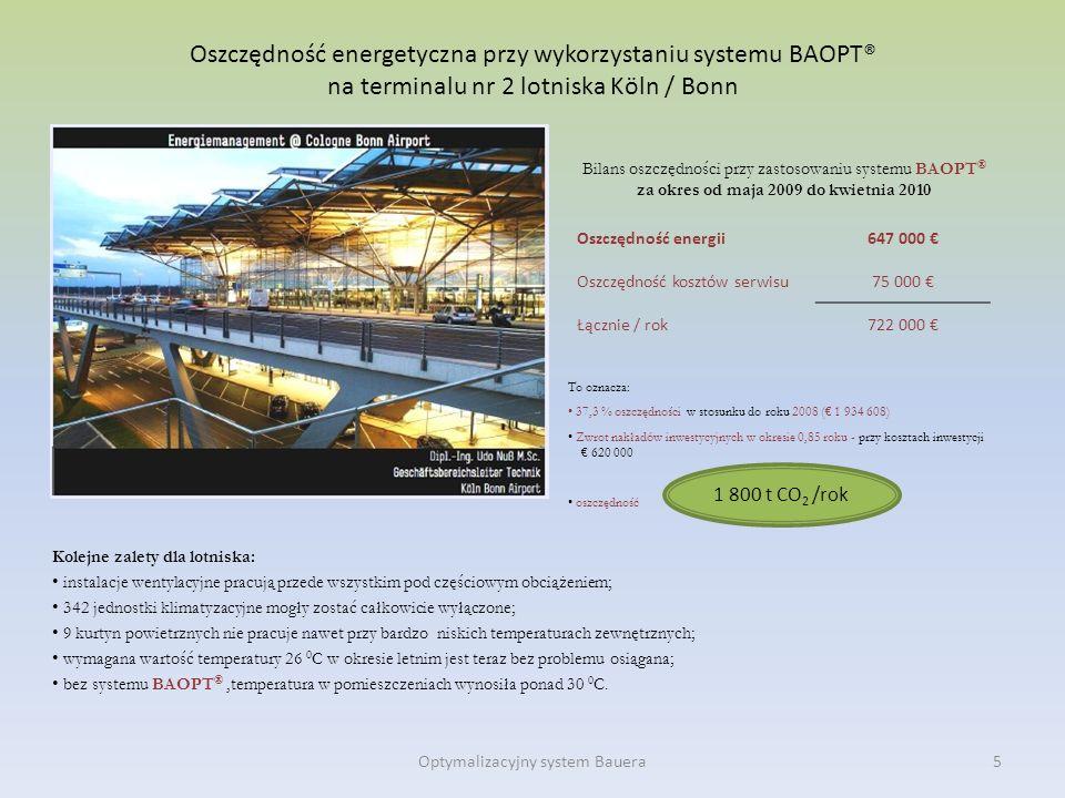 Oszczędność energetyczna przy wykorzystaniu systemu BAOPT® na terminalu nr 2 lotniska Köln / Bonn Kolejne zalety dla lotniska: instalacje wentylacyjne
