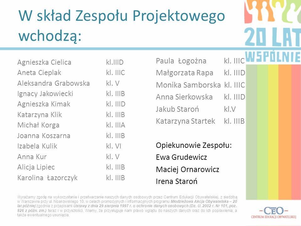 W skład Zespołu Projektowego wchodzą: Agnieszka Cielica kl.IIID Aneta Cieplak kl. IIIC Aleksandra Grabowska kl. V Ignacy Jakowieckikl. IIIB Agnieszka