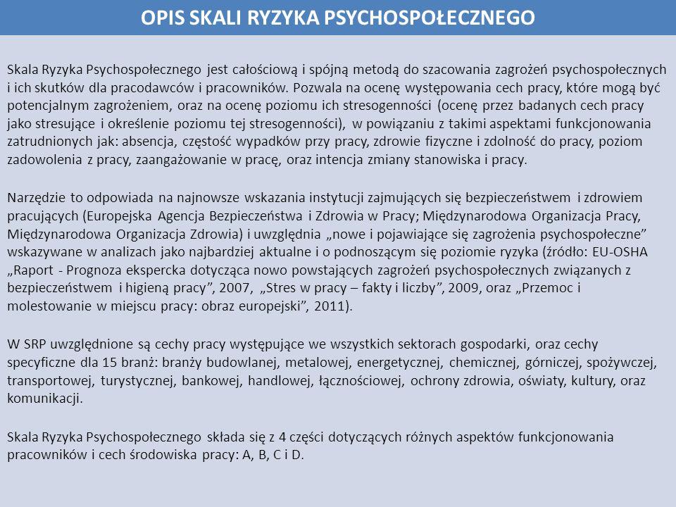 Skala Ryzyka Psychospołecznego jest całościową i spójną metodą do szacowania zagrożeń psychospołecznych i ich skutków dla pracodawców i pracowników. P