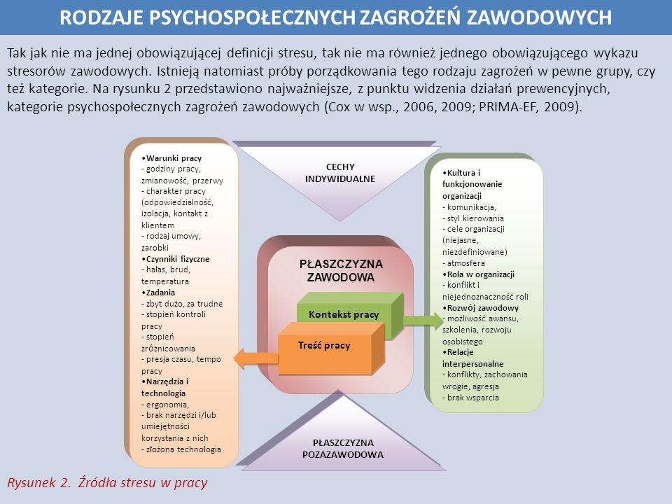 Tak jak nie ma jednej obowiązującej definicji stresu, tak nie ma również jednego obowiązującego wykazu stresorów zawodowych. Istnieją natomiast próby