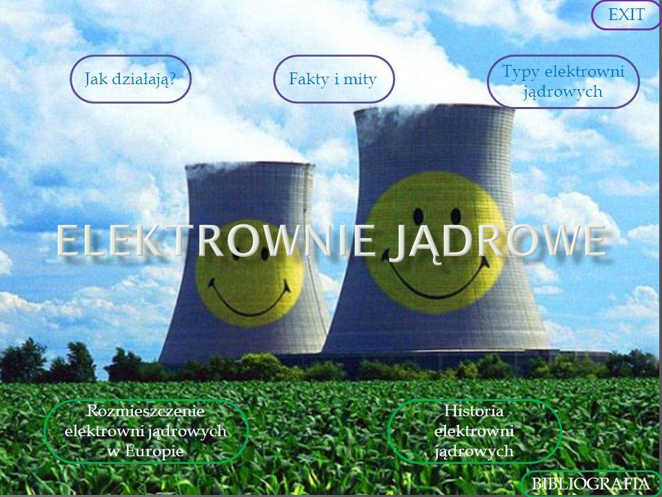 Jak działają? Typy elektrowni jądrowych Historia elektrowni jądrowych Rozmieszczenie elektrowni jądrowych w Europie Fakty i mity BIBLIOGRAFIA EXIT
