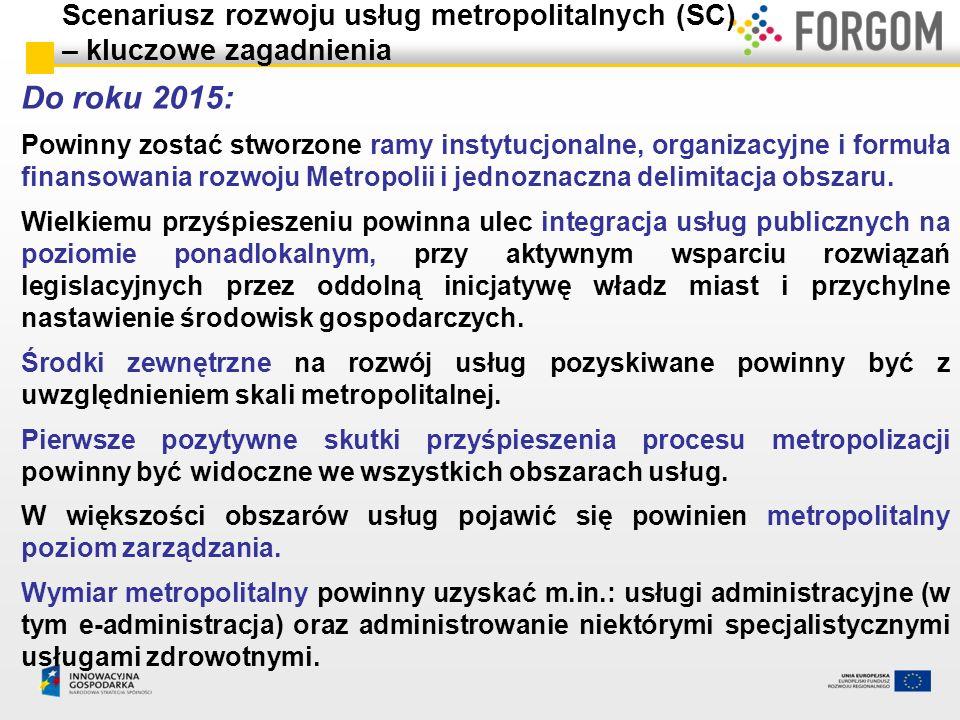 Scenariusz rozwoju usług metropolitalnych (SC) – kluczowe zagadnienia Do roku 2015: Powinny zostać stworzone ramy instytucjonalne, organizacyjne i for