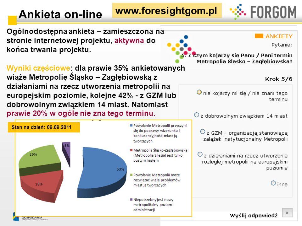 Ankieta on-line Ogólnodostępna ankieta – zamieszczona na stronie internetowej projektu, aktywna do końca trwania projektu. Stan na dzień: 09.09.2011 W