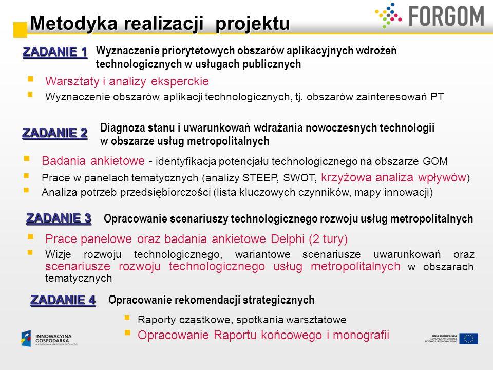 ZADANIE 1 Wyznaczenie priorytetowych obszarów aplikacyjnych wdrożeń technologicznych w usługach publicznych Warsztaty i analizy eksperckie Wyznaczenie