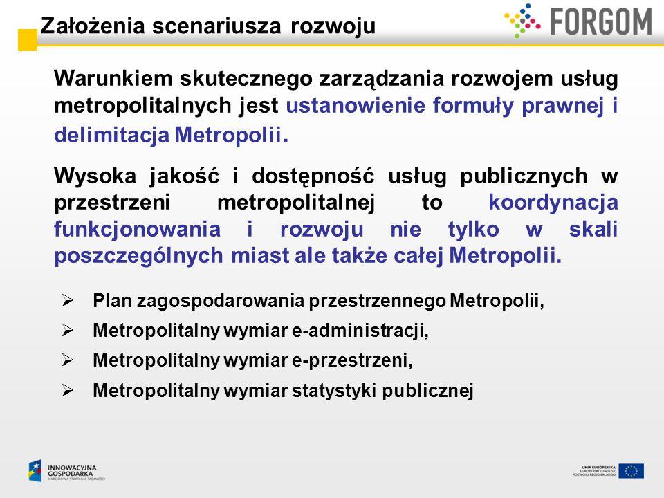 Założenia scenariusza rozwoju Warunkiem skutecznego zarządzania rozwojem usług metropolitalnych jest ustanowienie formuły prawnej i delimitacja Metrop