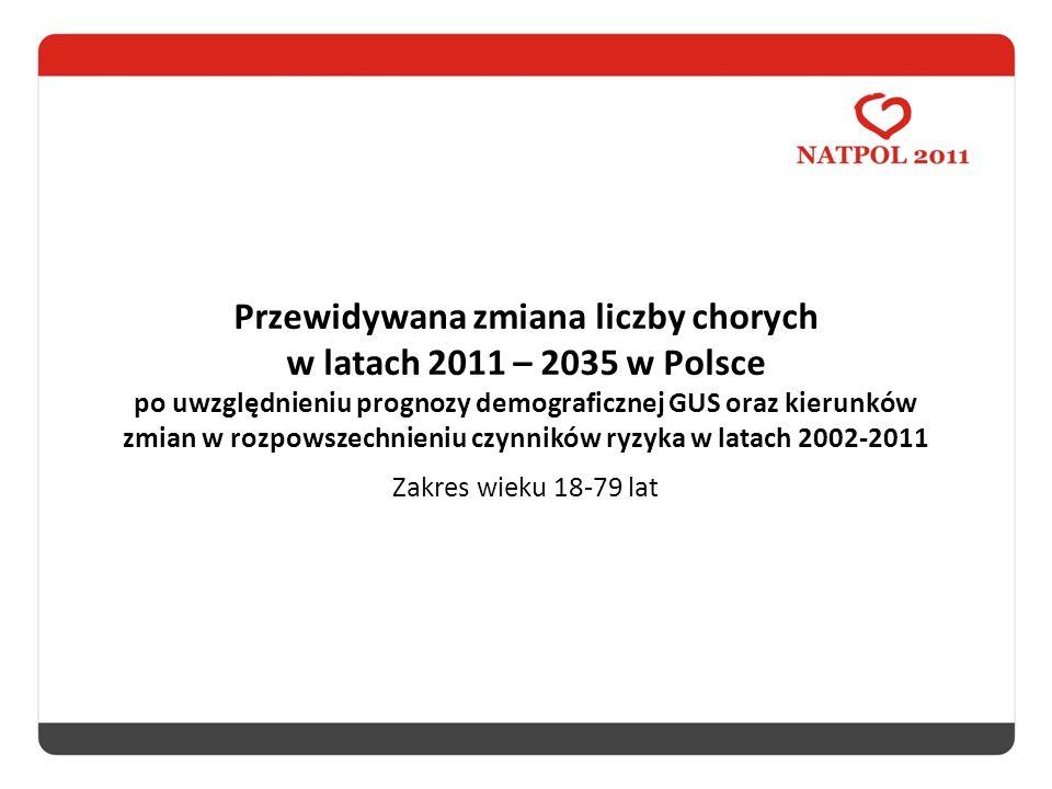 Przewidywana zmiana liczby chorych w latach 2011 – 2035 w Polsce po uwzględnieniu prognozy demograficznej GUS oraz kierunków zmian w rozpowszechnieniu