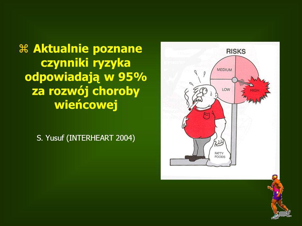 z Aktualnie poznane czynniki ryzyka odpowiadają w 95% za rozwój choroby wieńcowej S. Yusuf (INTERHEART 2004)