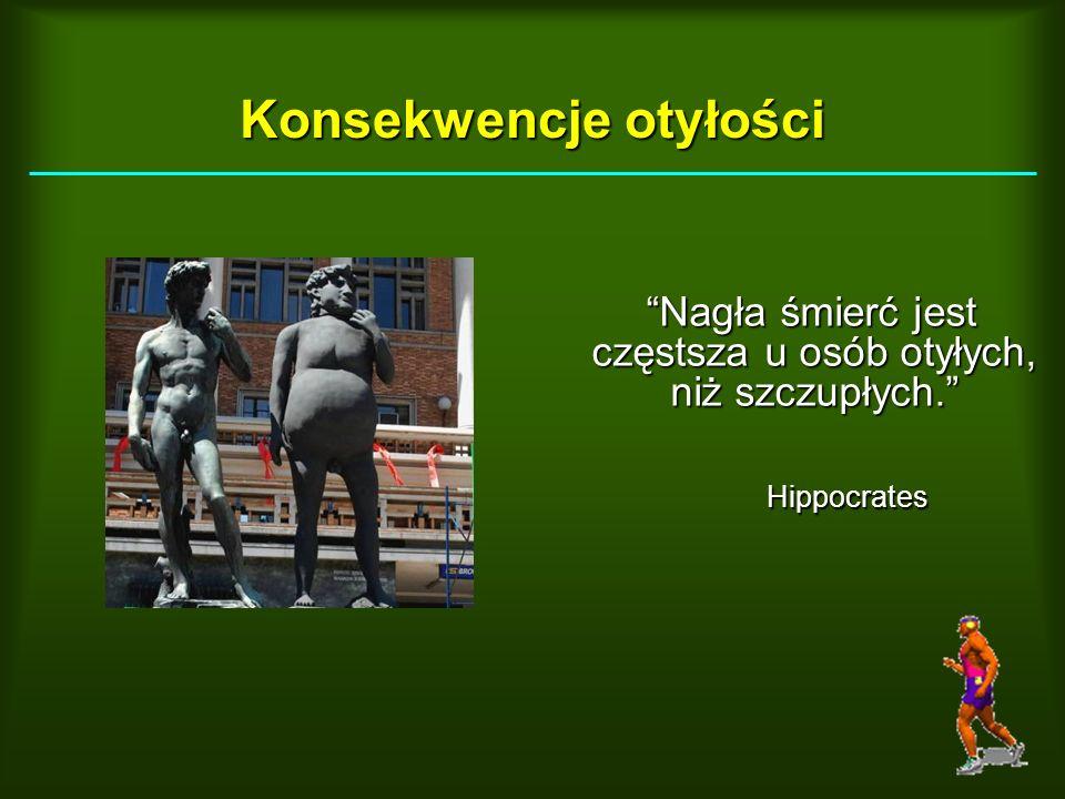 Konsekwencje otyłości Nagła śmierć jest częstsza u osób otyłych, niż szczupłych. Nagła śmierć jest częstsza u osób otyłych, niż szczupłych.Hippocrates