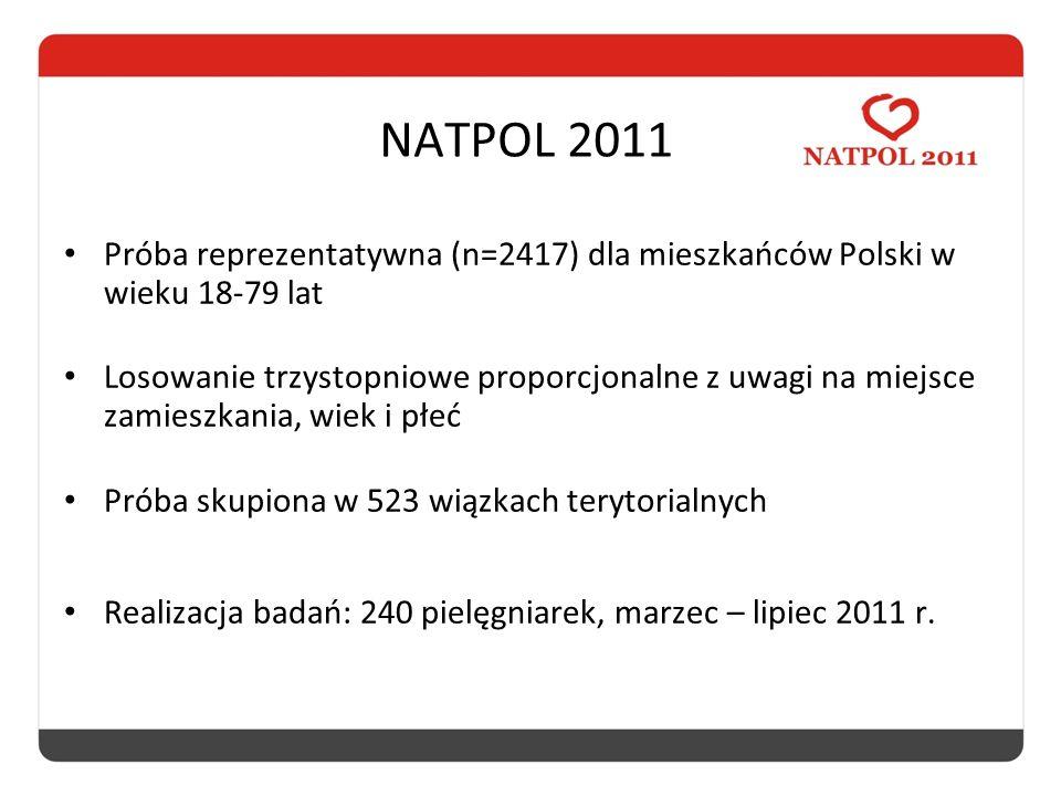 NATPOL 2011 Próba reprezentatywna (n=2417) dla mieszkańców Polski w wieku 18-79 lat Losowanie trzystopniowe proporcjonalne z uwagi na miejsce zamieszk