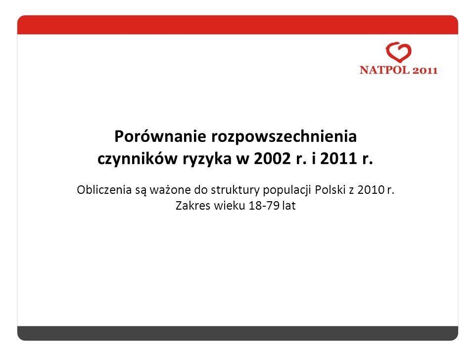 Porównanie rozpowszechnienia czynników ryzyka w 2002 r. i 2011 r. Obliczenia są ważone do struktury populacji Polski z 2010 r. Zakres wieku 18-79 lat