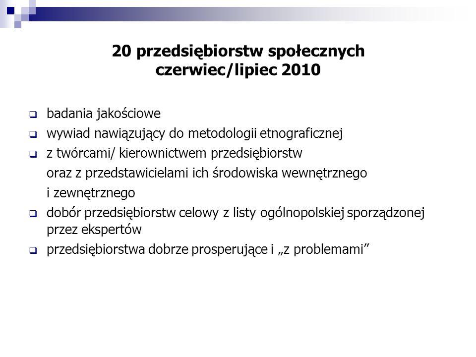 20 przedsiębiorstw społecznych czerwiec/lipiec 2010 badania jakościowe wywiad nawiązujący do metodologii etnograficznej z twórcami/ kierownictwem przedsiębiorstw oraz z przedstawicielami ich środowiska wewnętrznego i zewnętrznego dobór przedsiębiorstw celowy z listy ogólnopolskiej sporządzonej przez ekspertów przedsiębiorstwa dobrze prosperujące i z problemami