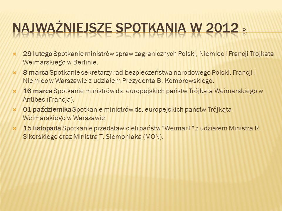 29 lutego Spotkanie ministrów spraw zagranicznych Polski, Niemiec i Francji Trójkąta Weimarskiego w Berlinie. 8 marca Spotkanie sekretarzy rad bezpiec