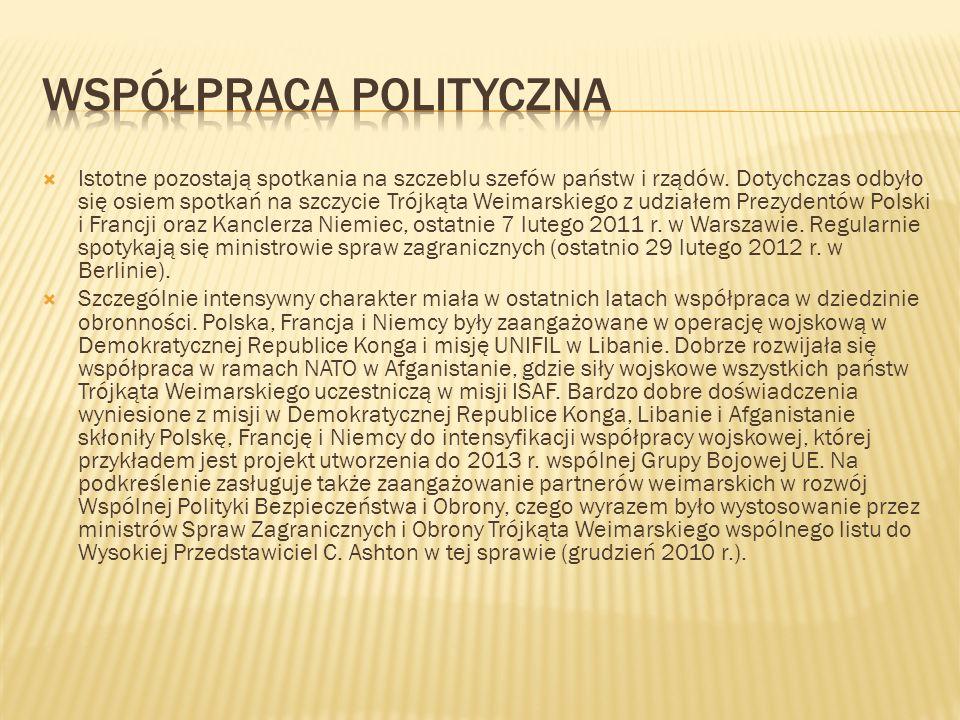 Istotne pozostają spotkania na szczeblu szefów państw i rządów. Dotychczas odbyło się osiem spotkań na szczycie Trójkąta Weimarskiego z udziałem Prezy
