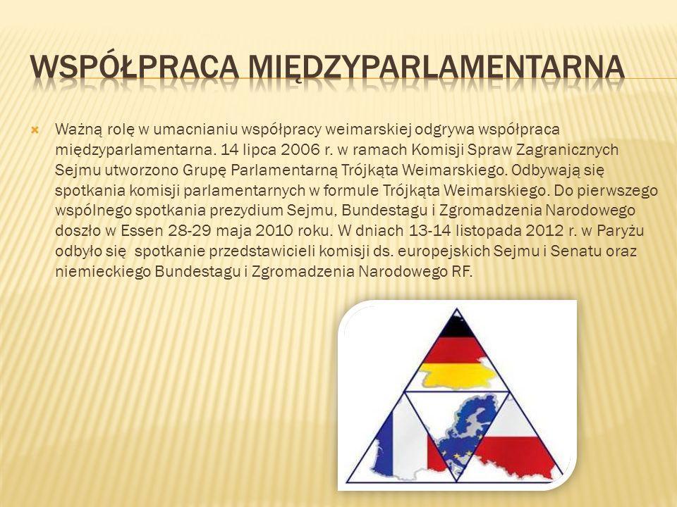 Ważną rolę w umacnianiu współpracy weimarskiej odgrywa współpraca międzyparlamentarna. 14 lipca 2006 r. w ramach Komisji Spraw Zagranicznych Sejmu utw