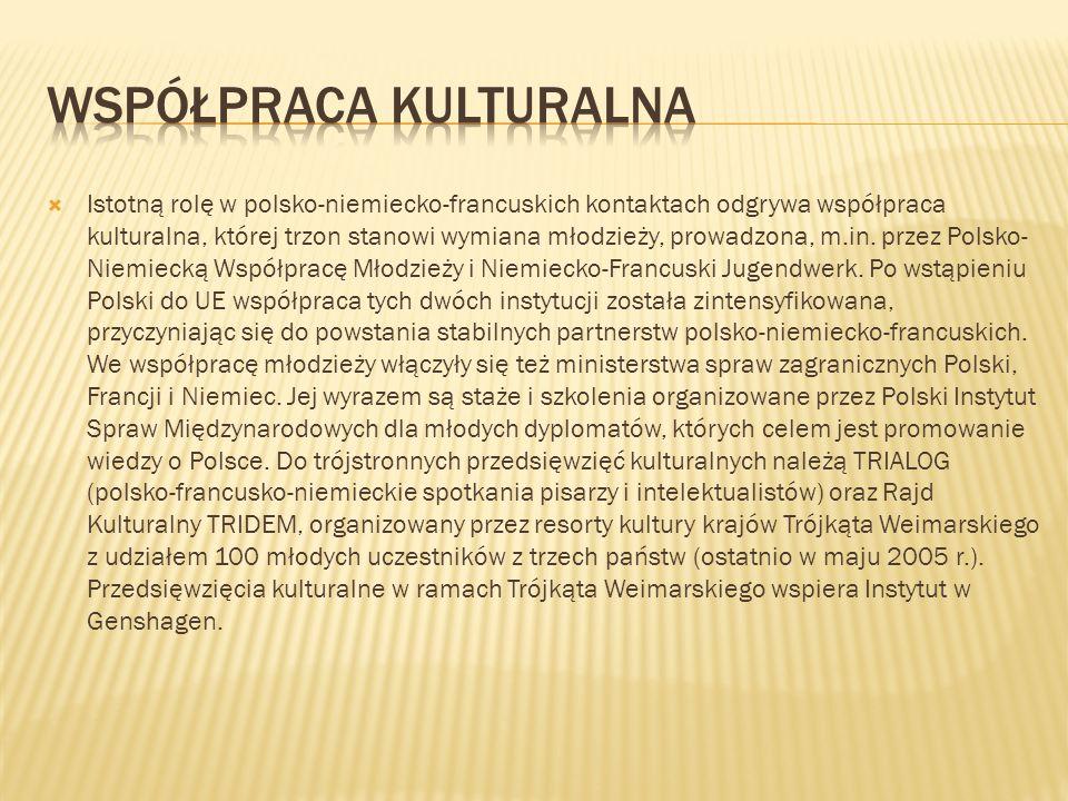 Istotną rolę w polsko-niemiecko-francuskich kontaktach odgrywa współpraca kulturalna, której trzon stanowi wymiana młodzieży, prowadzona, m.in. przez